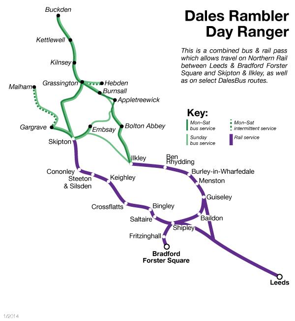 Dales Rambler Day Ranger bus and rail pass