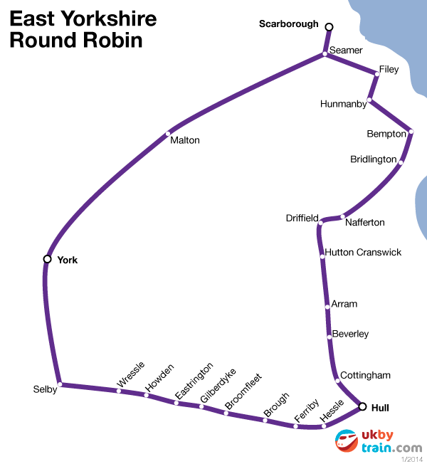 East Yorkshire Round Robin