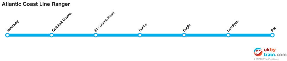 Atlantic Coast Line Ranger rail pass